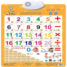 Baby Learning Chart Wall Chart Nacola Baby Early Education Audio Digital Learning Chart Preschool Toy Sound Toys For Kids Math