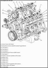 350 5 7 exterior engine diagram wiring diagram expert 97 chevy 350 vortec engine diagram wiring diagram paper 1997 chevy 350 engine diagram wiring diagram