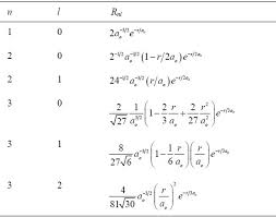 radial functions of hydrogen atom state functions