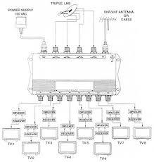 multiswitch wiring diagram schematic diagrams DirecTV SWM 16 Wiring-Diagram at Triax Multiswitch Wiring Diagram