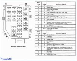 ford fusion fuse box diagram awesome 2006 fusion fuse box diagram 06 ford fusion fuse box location ford fusion fuse box diagram awesome 1998 mazda b2500 fuse diagram beautiful 2006 ford fusion fuse