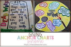 Giving Anchor Charts Purpose The Owl Teacher