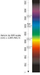 Nm Chart Interesting Chart For Converting K To Nm Hydroponics