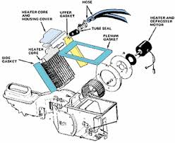 car heater diagram. the heating system in car consists of heater core and blower motor. without diagram