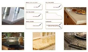 kitchen countertop edges options appliances tips and review throughout decorations 46