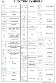 Electrical Symbols Chart Engineering Educational Charts Dbios