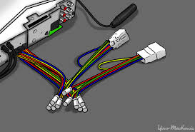 how to install a head unit on a stereo yourmechanic advice Vehicle Specific Wiring Harness picture of vehicle specific wiring harnesses vehicle specific wiring harness