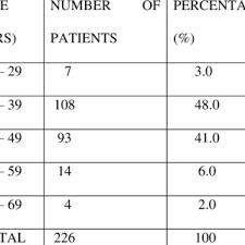 Cervical Fibroid Size At 36 Weeks 12 9 X 9 47 Cm Download