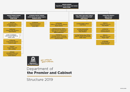 Department Of The Premier And Cabinet Organisational Chart