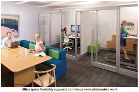 Interior Design Office Space Adorable Interesting Space WOULD In Office Space Ideas Laeti
