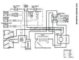 1997 ezgo gas golf cart wiring diagram not lossing wiring diagram • ez go wiring diagram 36 volt 1990s schematic symbols diagram 1997 ez go wiring diagram ezgo gas electrical diagrams