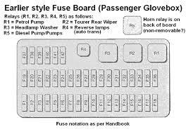 rover 75 fuse box diagram wiring diagram mega fusebox diagram the 75 and zt owners club forums rover 75 fuse box diagram