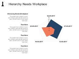 Workplace Hierarchy Chart Hierarchy Needs Workplace Ppt Powerpoint Presentation Model