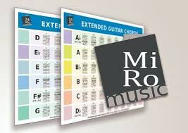 Beginner Guitar Chord Progressions Chart Poster Songwriter