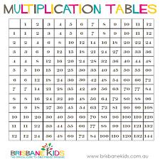 table chart for kids. Multiplication Table Chart For Kids