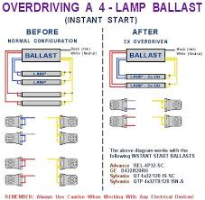 boat stereo wiring diagram new boat dual battery wiring diagram boat stereo wiring diagram new boat dual battery wiring diagram