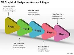 Process Chart Online 3d Graphical Navigation Arrows 5 Stages Online Flow Chart
