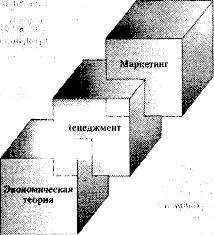 Реферат Основное содержание менеджмента терминология  Основное содержание менеджмента терминология классификация