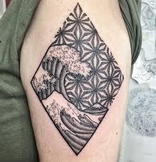 Mandala Tattoo Consigli Preziosi Per Il Tatuaggio Spirituale Inkdome