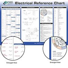 Electrical Chart Electrical Reference Posters And Cards