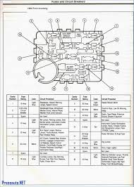 ford f 150 fuse diagram wiring diagram shrutiradio 2009 ford f150 fuse box diagram at 2011 Ford F150 Fuse Box Location