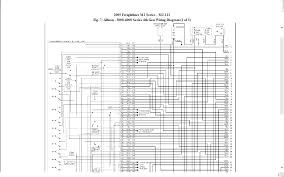 2005 freightliner columbia wiring diagram trusted wiring diagram 2005 freightliner wiring diagram michaelhannan co century class freightliner wiring diagram 2005 freightliner columbia wiring diagram