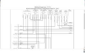 04 mack cv 713 ecm engine wiring diagram mack ch600 fuse box diagram full size image