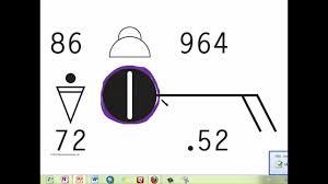 Ch12 Synoptic Weather Chart Symbols