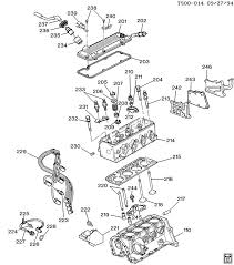 starter wiring diagram for 2001 gmc jimmy starter discover your chevrolet ln2 2 engine