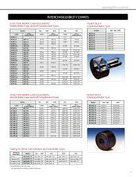 Mcgill Metric Camrol Bearings Brochure