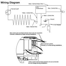 dimplex pc6025w31 review pros, cons and verdict heater wiring diagram 240v at Chromalox Baseboard Heaters Wiring Diagram