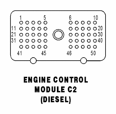 03 dodge cummins ecm pin layout diagram color code of wires to engine