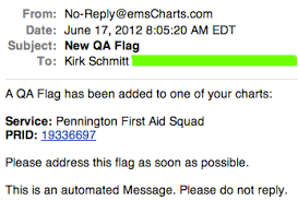 How To Deal With Charts Flagged For Quality Assurance