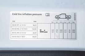 Volkswagen Amarok Tyre Pressure Carsguide