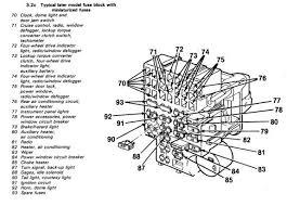 84 chevy k20 fuse box 1984 c10 fuse box diagram wiring diagrams 79 Chevy Truck Fuse Box Diagram 1985 gmc fuse box diagram car wiring diagram download 84 chevy k20 fuse box sasktrini 1985 1979 chevy truck fuse box diagram
