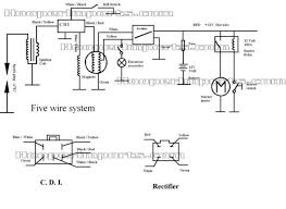 cdi wiring diagram wiring diagrams gy6 dc wiring diagram and hernes