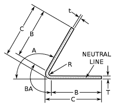 Bend Allowance Chart For Sheet Metal Bending Metalworking Wikipedia