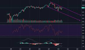 Pm Stock Price And Chart Nyse Pm Tradingview