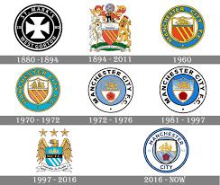 File:Manchester City Logo evolution.jpg - Wikimedia Commons