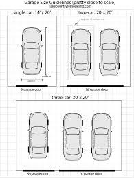 Garage Doors Standard Width Garager Sizes Chartgarage Widths ...