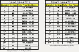 Wilton Round Cake Serving Chart Wilton Pricing Guide For Cakes Bing Images In 2019 Cake