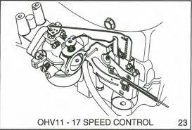 Tecumseh 13.5 hp - OutdoorKing Repair Forum