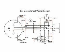 all power generator wiring diagram wiring diagrams all power 3250 watt generator wiring diagram wiring diagram inside all power generator wiring diagram