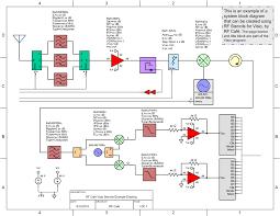 rf block diagrams stencils shapes for visio v2 rf cafe rf cafe rf stencils for visio v2 example block diagram