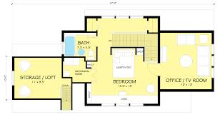 Not So Big Bungalow by Sarah Susanka   Time to BuildYou might choose to finish only the main level to start    then finish the second floor as kids come along  and return to one story living in later years