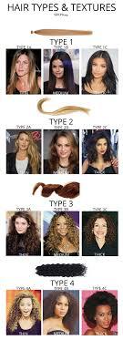 Natural Hair Types With Our No Fail Hair Texture Chart