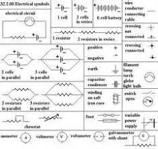 similiar european hydraulic symbols keywords european hydraulic schematic symbols european wiring diagram