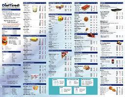 Food Calorie Chart Pdf Common Food Calories Chart In 2019 Food Calorie Chart
