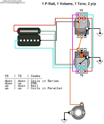 p rails wiring schematics help telecaster guitar forum and just in case you re curious here s the guitar it s got a ian mahogany body braúna fingerboard i had the idea to cover the glued in neck