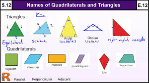 parallelogram shapes and names. 5.12 properties of quadrilaterals and triangles - basic maths gcse core skills level 5 \u0026 grade e youtube parallelogram shapes names r